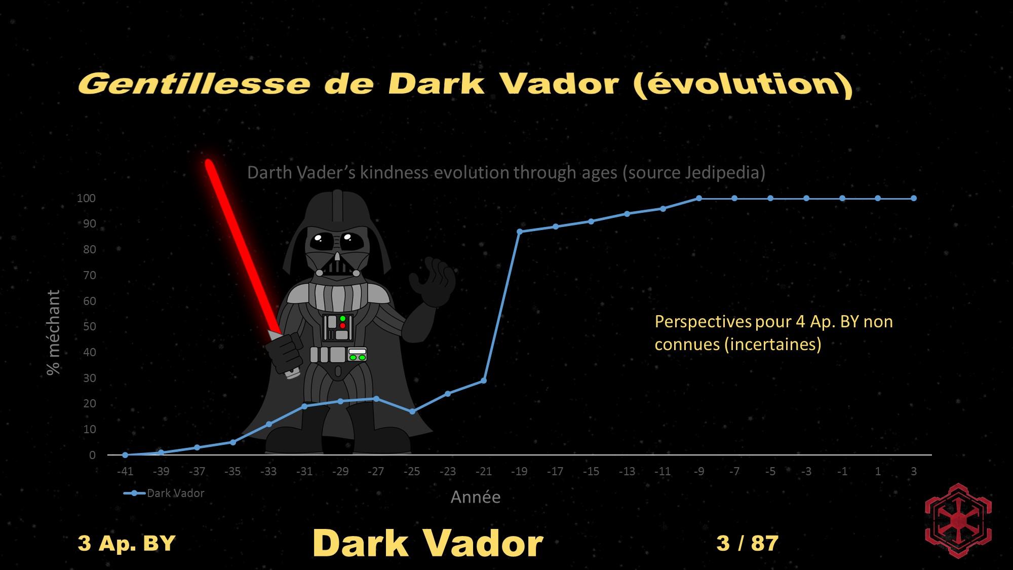 courbe_dark.jpg