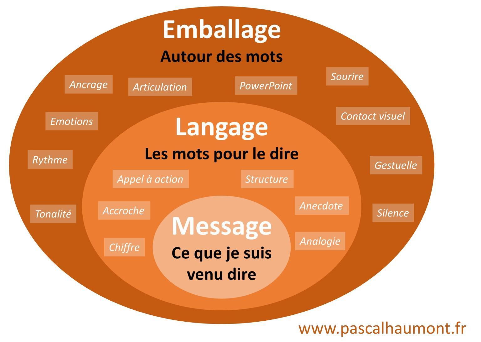 message_langage_emballage.jpg